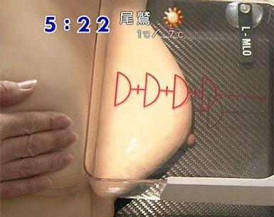 """【医療番組】""""乳癌検診""""についての真面目な番組!!!(エロすぎィwwwシコシコ♪"""